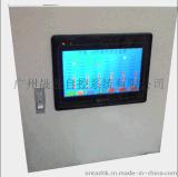 安達思FFU 智慧化集散型控制系統OZRCF
