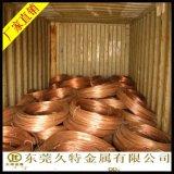 0.15mm无氧铜线 现货供应 价格优惠 量大从优