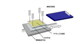 深圳网印机自动对位系统