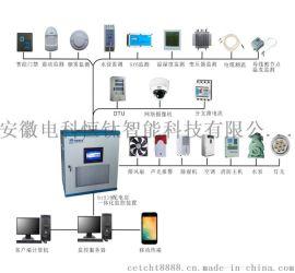 智能变电站辅助系统综合监控平台基本目的