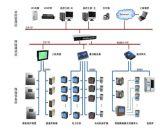 OMC-6000 大型公建能耗監測管理系統