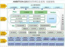 QIS质量管理系统