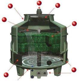 冷却塔河南节能型冷却塔