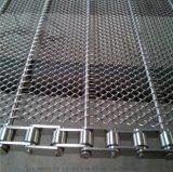 厂家定做供应输送网带 不锈钢网带 高温网带优惠大促