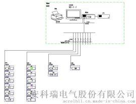 江阴华发实业有限公司10KV配电站电力监控系统的设计与应用