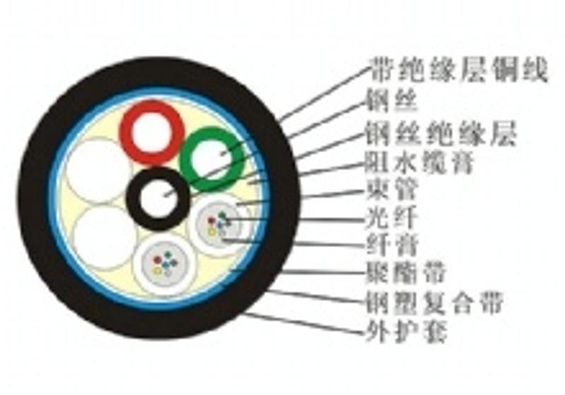 【供应】太平洋光缆 光电复合 光缆(2-48芯)