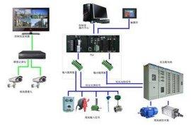 控制系统 自动控制系统 PLC DCS