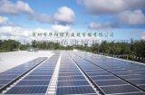 太陽能系統安裝公司