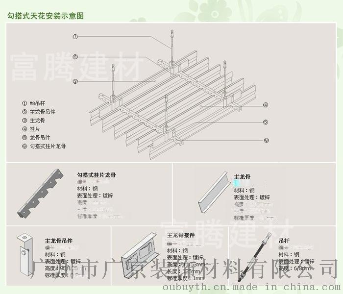 室內鋁掛片天花吊頂產品細分種類