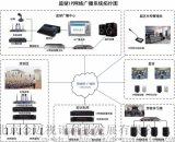 Gmtd 金迈视讯——监狱IP网络广播系统解决方案