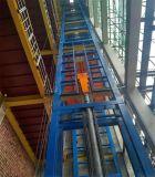 货梯升降机那个牌子好  首选济南高旺制造厂家