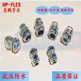 HPF-HSM PG德制 金属防水电缆接头  电缆锁紧接头 黄铜镀镍