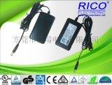 面板灯并联恒压电源,RKP-UL121000,UL认证电源