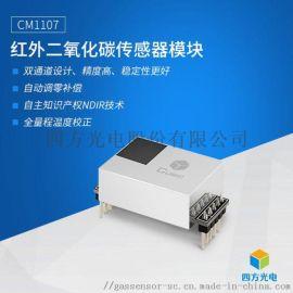 红外CO2传感器_四方光电