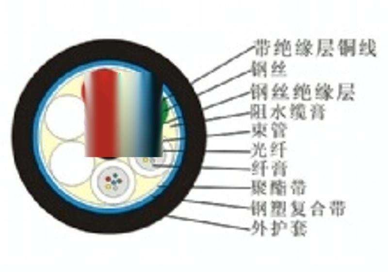 太平洋各種型號光纜 光電複合纜 光電複合纜(2-48芯)廠家