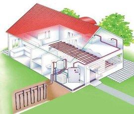 节能舒适地源热泵系统