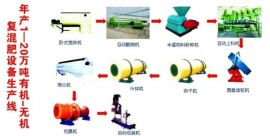 厂家供应有机肥复合肥造粒机、肥料专用筛分机