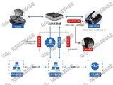 商超打印机数据采集及无纸化打印方案