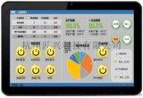 电子化E-SOP系统作用及实现功能