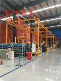 柔性物料搬运设备,刚性物料搬运设备,kbk起重机,KBK轨道