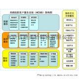 南京美桥 呼叫中心系统 全国区域招代理