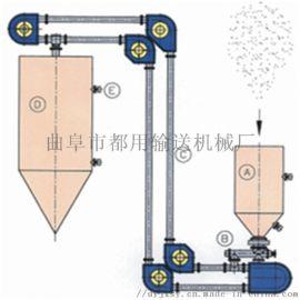 密封无尘管链输送设备厂家 多功能石灰粉输送机定制
