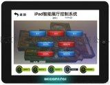 專業展廳IPAD中控系統