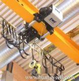 LX型電動單樑懸掛起重機  剛性軌道起重機