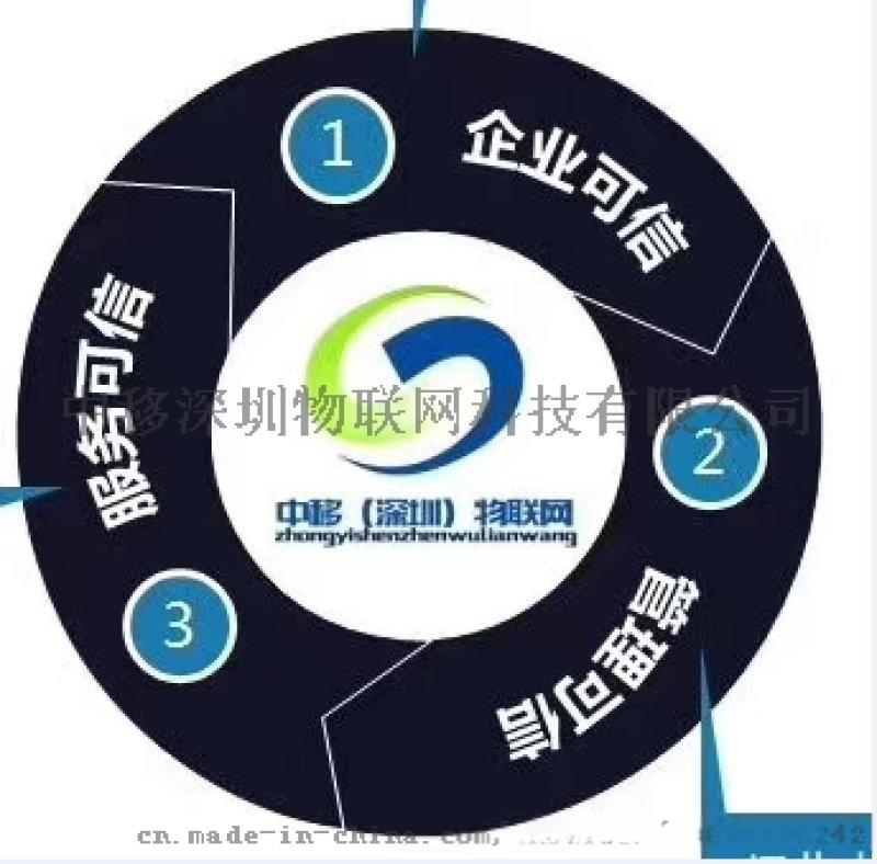 深圳中移物聯網科技有限公司