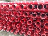 管道 穿线管分类 玻璃钢地埋式管道
