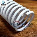 PVC排水管牛筋 螺旋管塑筋管吸塵 排風通風除塵管