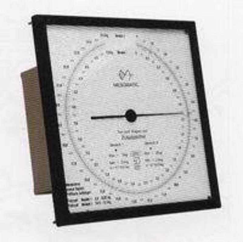 MESOMATIC显示器DK900 DK800