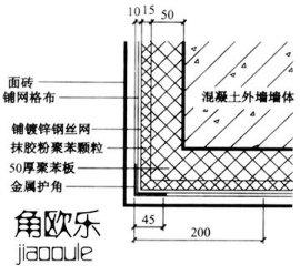 金属护角网施工 金属护角网多少钱一米