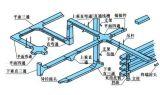 槽式电缆桥架