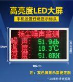 西安扬尘检测仪环境检测仪空气质量检测仪