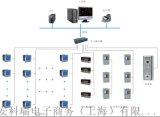 上港十四區(上港集團寶山碼頭)產業轉型項目新建05-02地塊公共綠地工程電力監控系統