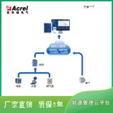 陕西省推进重点用能单位能耗在线监测系统建设