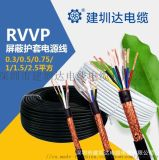 建圳达RVVP  线  电缆信号控制线