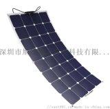 國瑞陽光100w sunpower 半柔性太陽能板