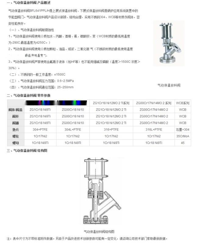 云南代理 BFL641PPL/H气动保温放料阀