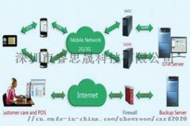 NB-IoT测试卡