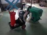 LY-125板框式滤油机