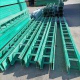玻璃鋼聚氨酯管箱輸電設備管箱