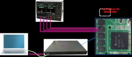 通信设备SI 三代存储器测试提供