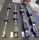 罗思特直線導軌自动化设备