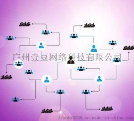 艾客微管家:社交电商信任促进裂变增长