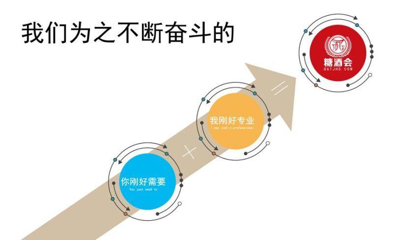 2020年武汉秋季糖酒会