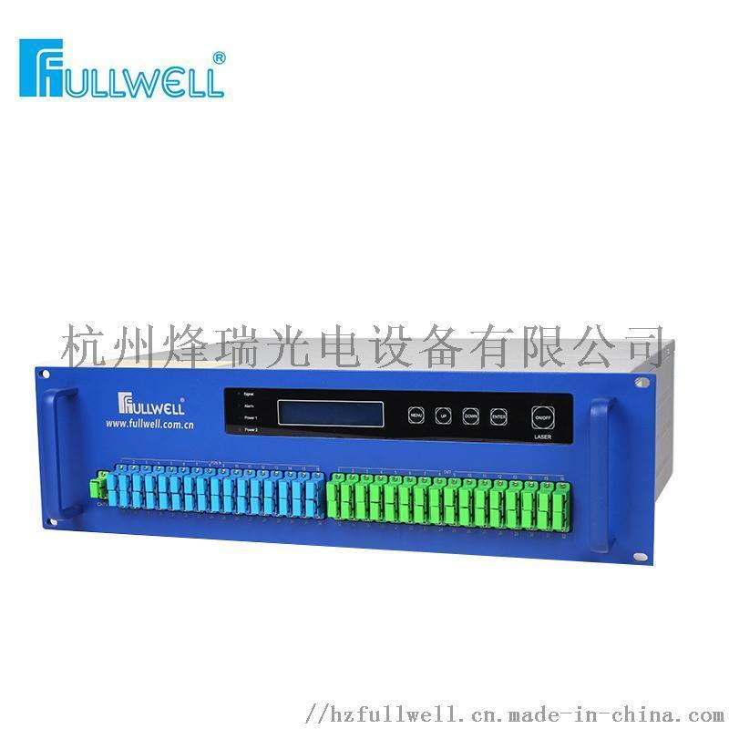 SNMP管理型 32/64PON+CATV 合波器 PON +CATV FTTH/FTTP 光纤放大器 EDFA 2U/3U