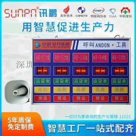 生产线LED生产管理看板安灯系统看板