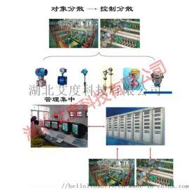 化工厂自动化系统成套 危险源集中监控